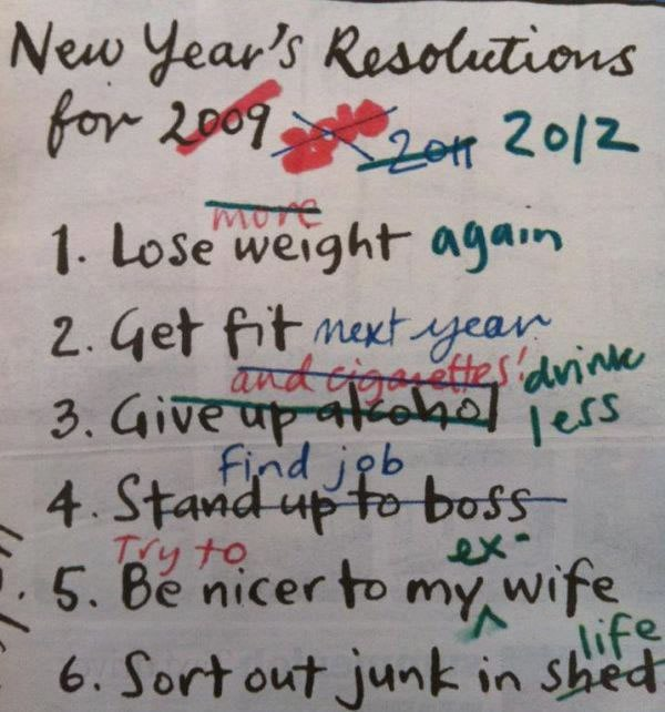 New Year's evolution of Resolutions